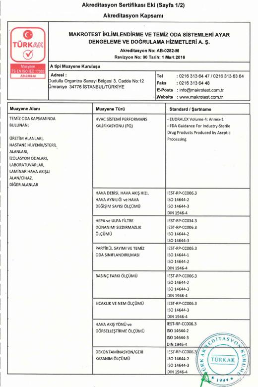 AB-0282-M-Akreditasyon Kapsamı